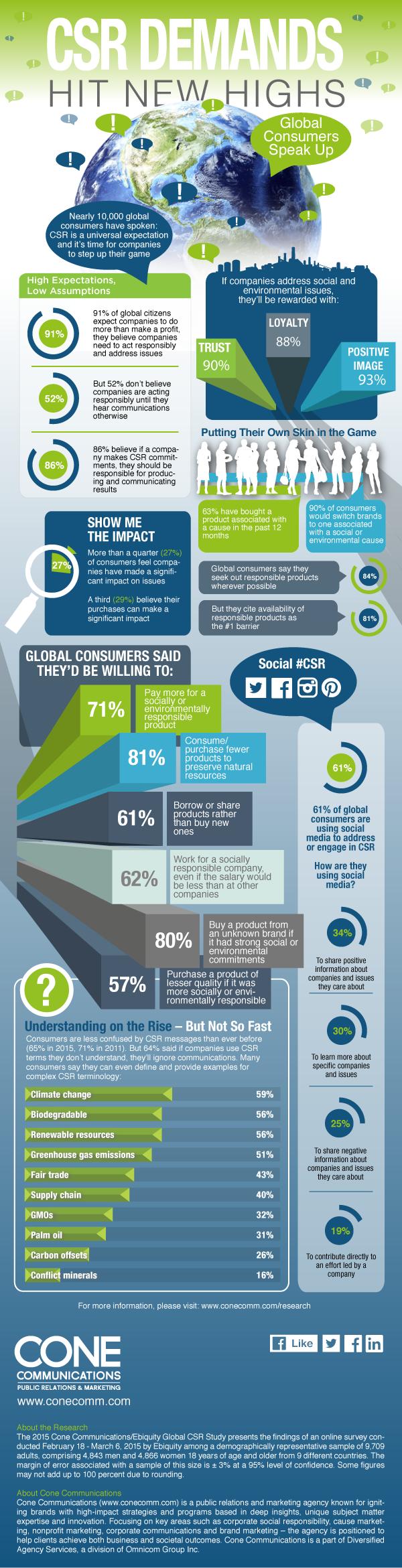 Cone CSR Report 2015